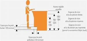 Dimension Plan De Travail : hauteur plan de travail salle de bain beau hauteur plan ~ Melissatoandfro.com Idées de Décoration