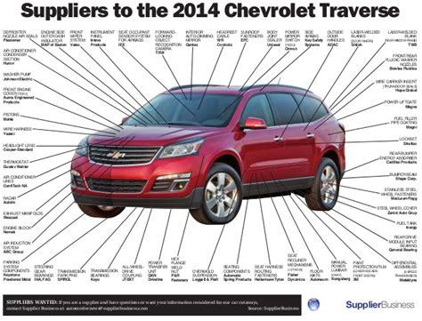 "Car & truck pdf brochures for the us market. Car Showroom ""Pdf"" / Car Showroom Floor Plan Pdf Car ..."