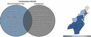 35 Federalists Vs Anti Federalists Venn Diagram