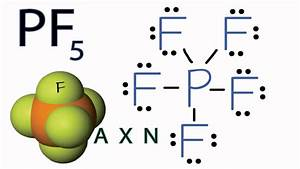 PF5 Molecular Geometry / Shape and Bond Angles | Chemistry ...