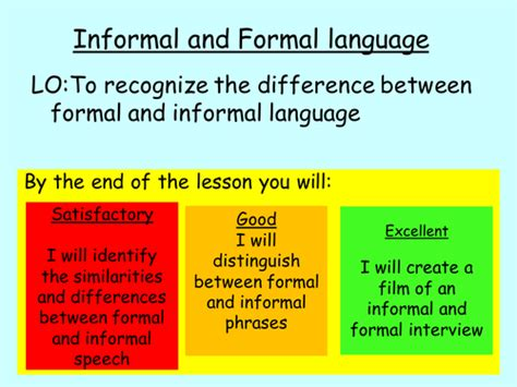 Formal And Informal Language By Katiewellbrook Teaching