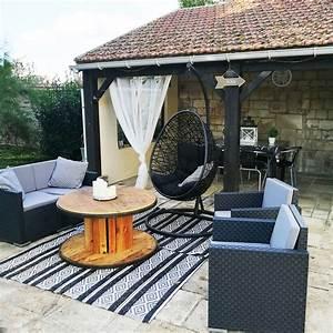 Tapis Exterieur Terrasse : awesome tapis exterieur salon de jardin contemporary ~ Zukunftsfamilie.com Idées de Décoration