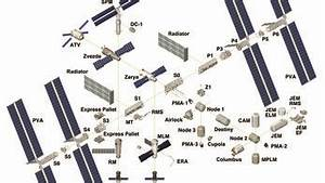 Space in Images - 2011 - 08 - International Space Station ...