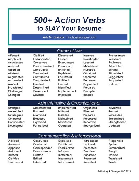 resume verbs verbs resume the best resume