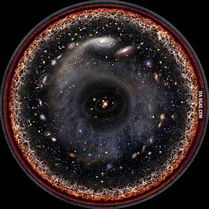 Entire Observable Universe In One Image  Our Solar System