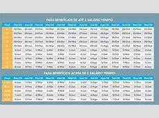 Tabela INSS 2016 calendário de pagamentos MundodasTribos