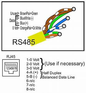 Rs485 Pinout To Rj45 Wiring Diagram Rs485 To Rj45 Cable