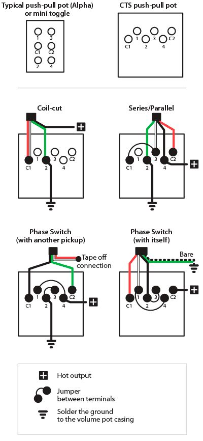 Push Pull Wiring Diagram wiring the cts dpdt push pull pots guitar wirings nel
