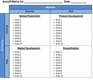 the ansoff matrix domestic wiring diagrams uk With where are word templates stored