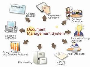 Los errores mas frecuentes en gestion documental gestionorg for Document management system definition