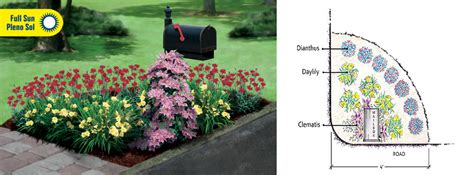 mailbox landscaping images mailboxes