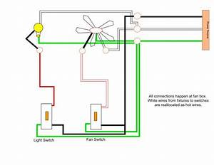 Wiring a ceiling fan and multiple can lights on separate switches doityourself community