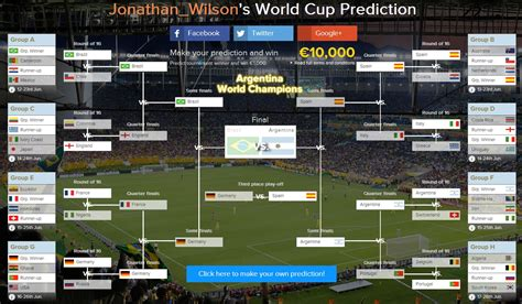 bettingexpert offers prize world cup predictions