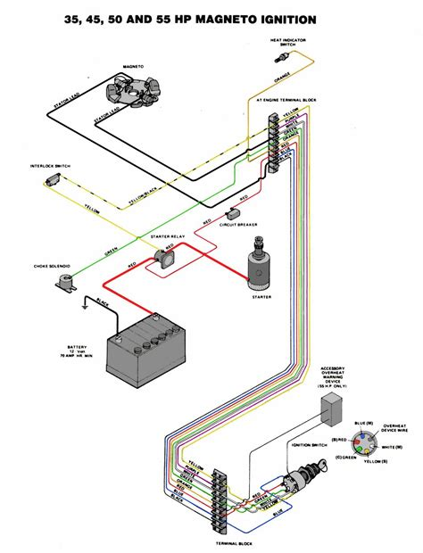 Outboard Engine Wiring Diagram by 50 Hp Wiring Diagram Needed Page 1 Iboats