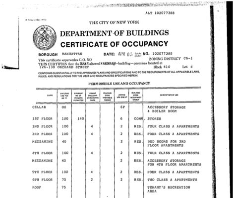 letter   objection  nyc real estate