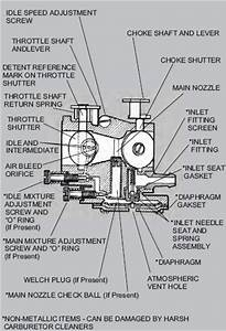 Tecumseh Carburetor Diagram  Identification And Repair