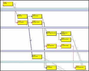 The Primavera P6 Professional Network Diagram