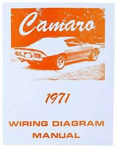 1971 Chevrolet Camaro Parts