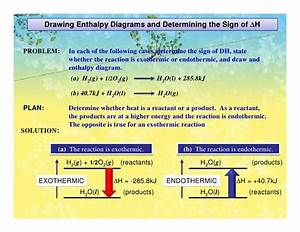 30 Write A Balanced Equation And Draw An Enthalpy Diagram