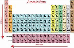 Chem 103 Study Guide  2014-15 Zelewski