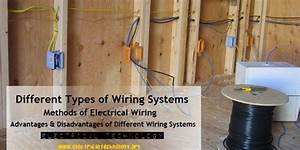 Electrical Wiring Systems And Methods Of Electrical Wiring Wiring Diagram