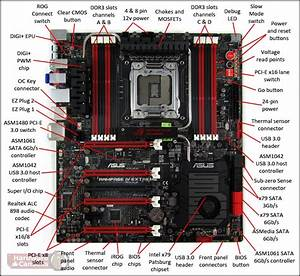 Asus X79 Rampage Iv Extreme Socket 2011 Motherboard Review