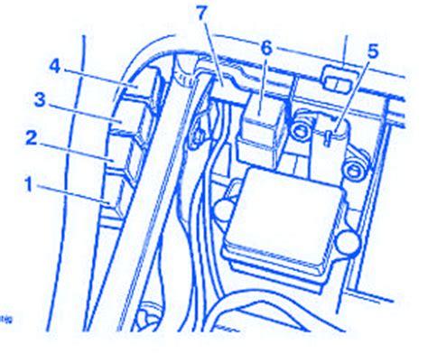 triumph daytona 675r 2007 abs fuse box block circuit breaker diagram 187 carfusebox
