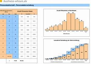 Personalbedarf Berechnen : personalplanung mit excel management handbuch business ~ Themetempest.com Abrechnung