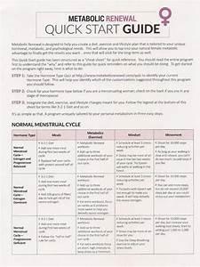 Metabolic Renewal Quick Start Guide  Healthfitness