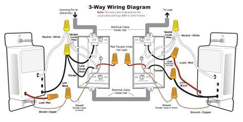 Insteon Way Switch Alternate Wiring Bithead Blog