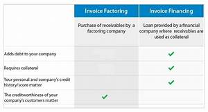 How does invoice factoring work all you need to know what for What is invoice factoring and how is it used