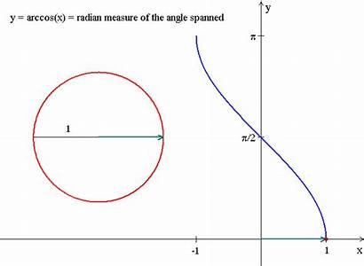 420chan Mathematics Acceleration