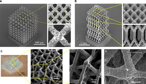 dimensional microarchitected materials  devices