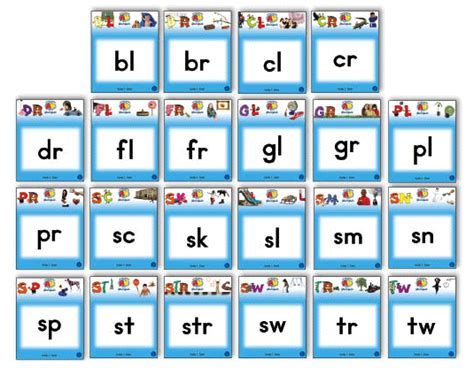Letter Blend by Hameray Publishing Teaching Materials For Guided Reading