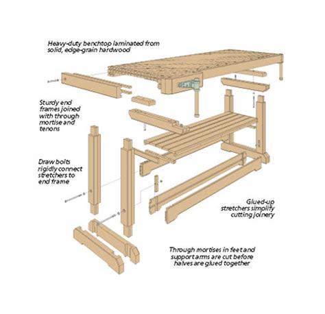 depols   wood magazine workbench plans