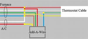 Adding Venstar Add-a-wire To Hvac