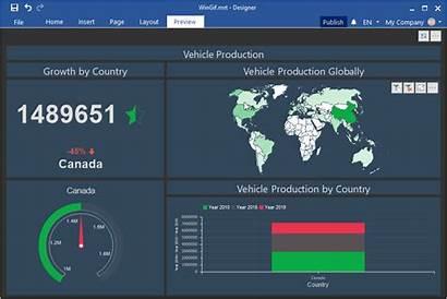 Viewer Dashboards Win Dashboard Excel Stimulsoft Report