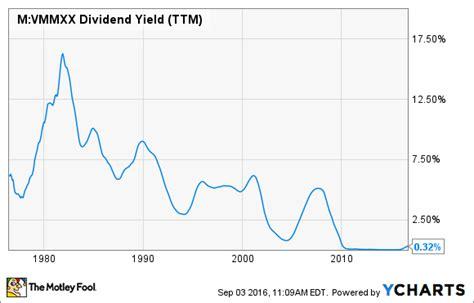 K Dividend Yield vanguard prime money market fund  good place 580 x 371 · png