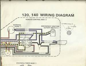 Omc Outboard Marine Corp Boat 120 Hp 140 Hp Wiring Diagram
