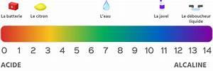 Ph Du Sol : comprendre la diff rence entre ph et th je traite mon eau ~ Melissatoandfro.com Idées de Décoration