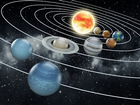 planets rotate    direction