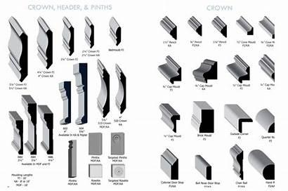 Molding Wood Base Styles Moldings Case Sample