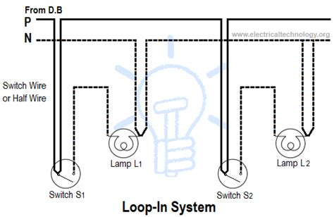 electrical wiring techniques types of wiring systems and methods of electrical wiring