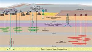 Oil And Gas In The Uinta Basin  Utah  U2013 What To Do With The Produced Water  U2013 Utah Geological Survey