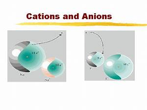 cation - definition - What is