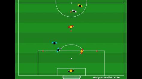 Wo kann man fußball heute live im tv oder im stream schauen? Fussball Training: Angriffsfussball - Y-form-Hinterlaufen 180 Grad gedreht - YouTube