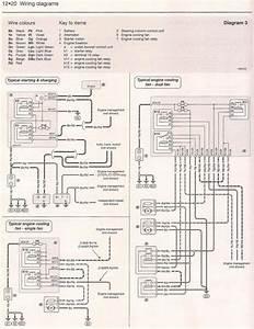Vauxhall Corsa Towbar Wiring Diagram