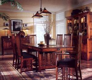 301 moved permanently With arts and crafts dining room furniture