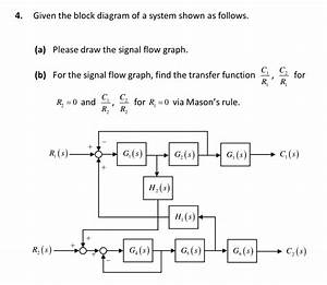 Solved  4  Given The Block Diagram Of A System Shown As Fo