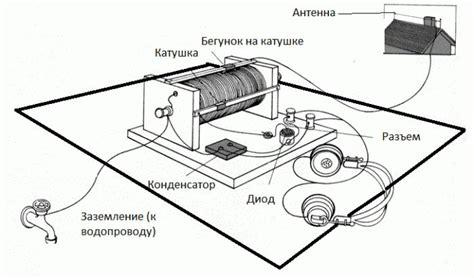 Радиоприемник своими руками который не нуждается в батарейках! детекторный приемник.